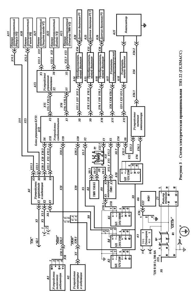 Принципиальная электрическая схема привода ленточного конвейера.
